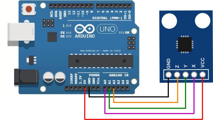 ADXL335 Triple Axis Accelerometer Breakout