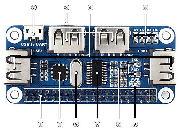USB HUB HAT for Raspberry Pi