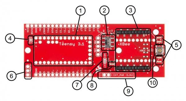 Teensy 3.1 Adapter